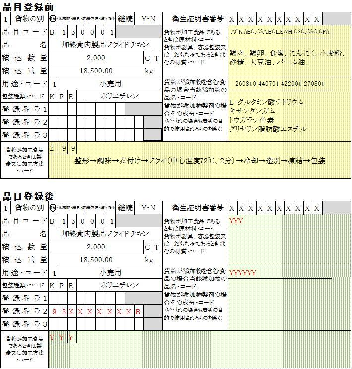 品目登録制度-食品等輸入届出の...