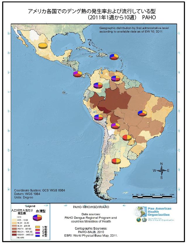 図.アメリカ各国でのデング熱の発生率および流行している型