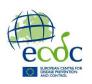 図.ECDCのロゴマーク