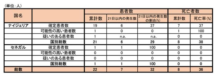 140916_table2.jpg